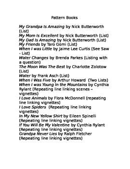Writing Workshop - Pattern Book List /Circular Texts