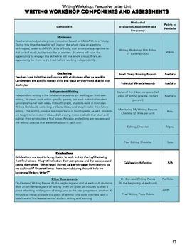 Writing Workshop: Persuasive Letter Writing Unit