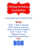 Writing Workshop Poster - Workshop Expectations - Anchor Chart