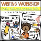 Writing Workshop Procedures Routines {Looks Like/Sounds Li