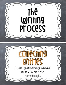 Writing Workshop Process Posters