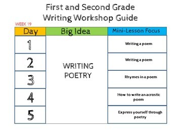 Writing Workshop Process Unit 3 from December to February 2017/2018