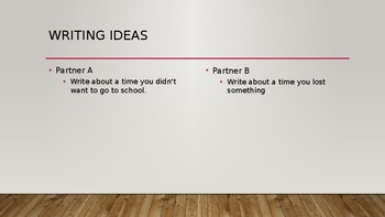 Writing Workshop Protocols: Brief Explanation