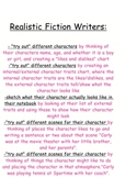 Writing Workshop Realistic Fiction Teaching Point Strategy