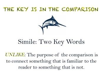 Writing Workshop: Simile and Metaphor