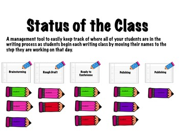 Writing Workshop- Status of the Class