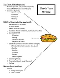 "Writing Workshop ""Sub Sandwich"" Checklist"
