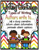 Writing Workshop Types of Writing Posters