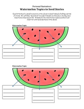 Writing Workshop: Watermelon Topics to Seed Stories Organizer
