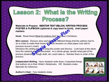 Writing Workshop:  You're An Author!  Setting Up Concepts & Routines (Unit 1)