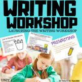 Launching the Writing Worshop unit 1