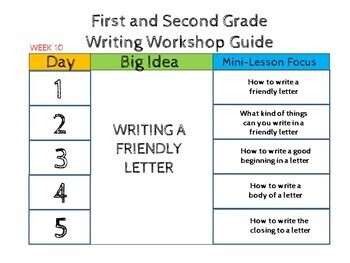Writing Worshop Process Unit 2 from September to November(2017)
