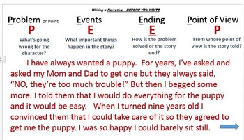 Narrative Writing: Start to Finish Guided Narrative Powerpoint Unit