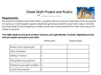 Writing Your Own Greek Myth & Presentation