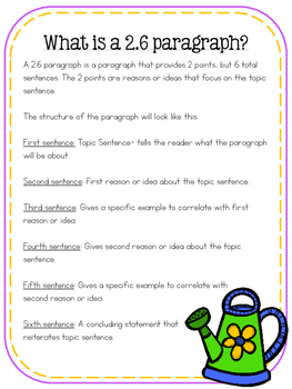 Writing a 2.6 Paragraph {Spring Edition}