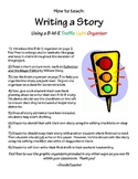 Writing a *Common Core* Story with a Beginning-Middle-Ending Organizer