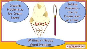 Writing a Four Scoop Word Problem