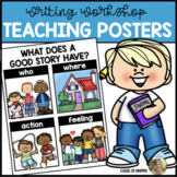 Writing Workshop - Good Story Posters: First & Kindergarte