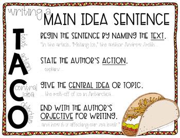 Writing a Main Idea Sentence - Anchor Chart