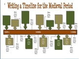 Writing a Medieval Timeline