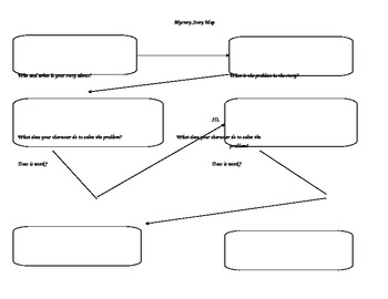 Writing a Mystery - story map