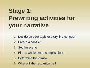 Writing a Narrative PowerPoint Using the Writing Process