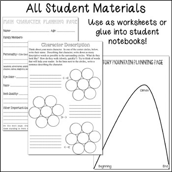 Writing a Novel in 6th Grade - Unit 7 {6 Weeks of CCSS Aligned Lesson Plans}