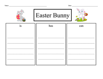 Writing a Paragraph about the Easter Bunny