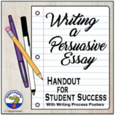 Writing a Persuasive Essay Handout  and Thesis Statement Reference Guide