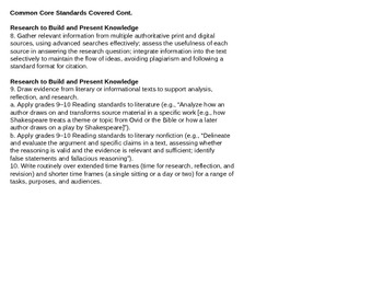 Writing a Persuasive Essay using the Common Core Graph Org for Gr 9 and 10