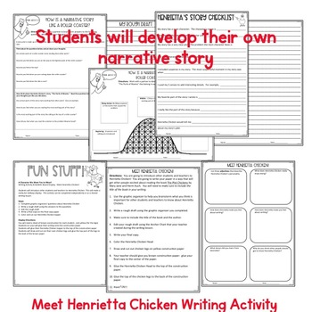Writing a Plot with The Plot Chickens #memoriesdeal