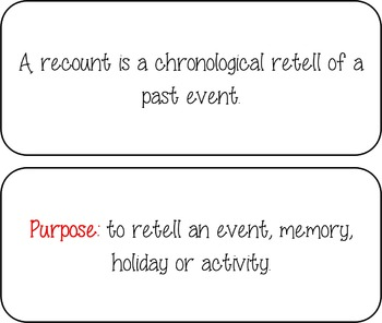 Writing a Recount {Posters, Labels and Rubric}