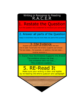Writing a Response to Reading (R.A.C.E.R.)