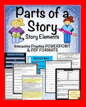 Imagery Ppt Worksheets & Teaching Resources | Teachers Pay