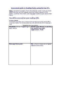 Professional phd personal essay help