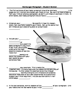 Writing a great paragraph - The Hamburger Paragraph