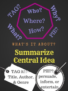 Writing a summary about fiction or non-fiction