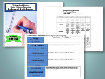 Writing about Science: Claim, Evidence, Reasoning 1 Para. Graphic Organizer