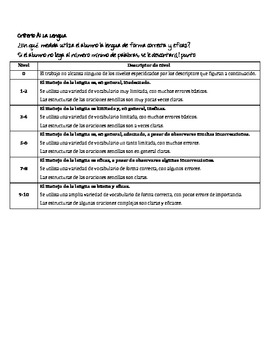 Writing activity (vacations) for IB Spanish, AP Spanish, Spanish 3