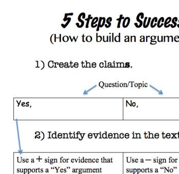 "Writing an Argument - ""5 Steps to Success"""