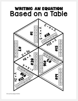 Writing an Equation based on a Table (PUZZLE)