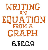 Writing an Equation from a Graph