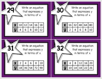 Writing an Equation based on a Table (Task Cards)