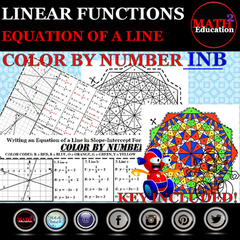 Writing linear equations in slope-intercept form Coloring Activity for INB