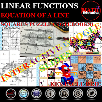 Writing an Equation of a Line Squares Puzzle INB and Google Slide