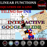 Writing linear equations in slope-intercept form Puzzle & Google Slide