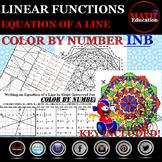 Writing Linear Equations in Slope-Intercept Form Graph BUNDLE & Google Slides