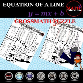 Writing linear equations in slope-intercept form Crossword Puzzle & Notes
