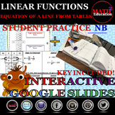 Writing linear equations in slope-intercept notes, practice & Digital Classroom