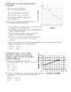 Writing an Equation of a Trend Line Notes, Examples, and Worksheet
